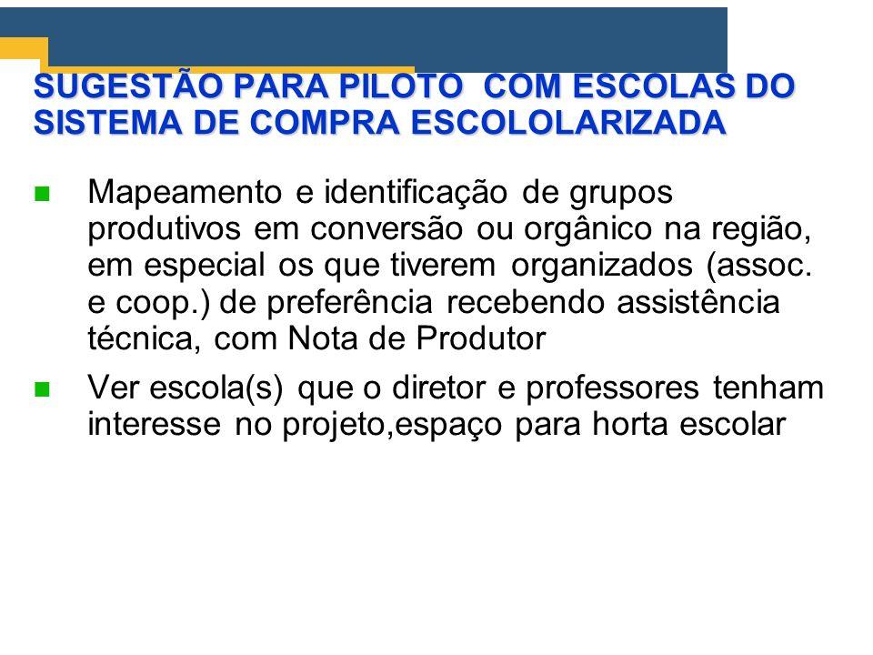 SUGESTÃO PARA PILOTO COM ESCOLAS DO SISTEMA DE COMPRA ESCOLOLARIZADA Mapeamento e identificação de grupos produtivos em conversão ou orgânico na regiã