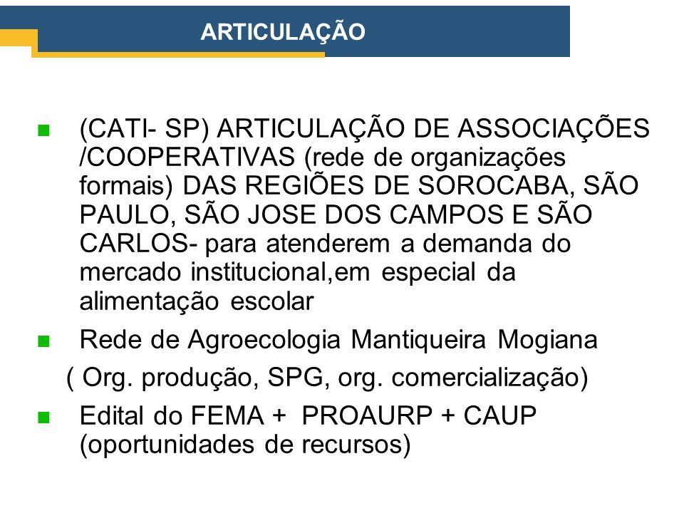 (CATI- SP) ARTICULAÇÃO DE ASSOCIAÇÕES /COOPERATIVAS (rede de organizações formais) DAS REGIÕES DE SOROCABA, SÃO PAULO, SÃO JOSE DOS CAMPOS E SÃO CARLO