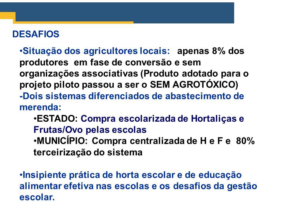 DESAFIOS Situação dos agricultores locais: apenas 8% dos produtores em fase de conversão e sem organizações associativas (Produto adotado para o proje