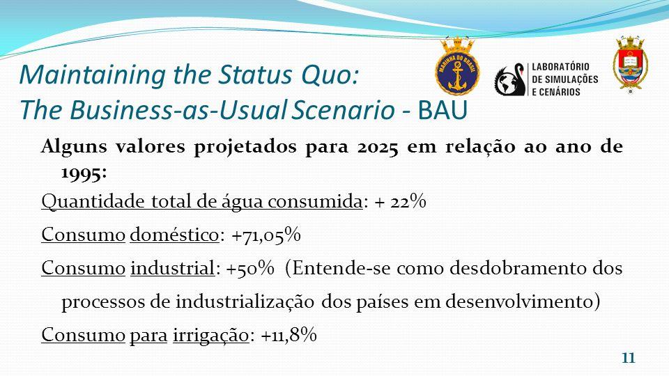 Maintaining the Status Quo: The Business-as-Usual Scenario - BAU Alguns valores projetados para 2025 em relação ao ano de 1995: Quantidade total de ág