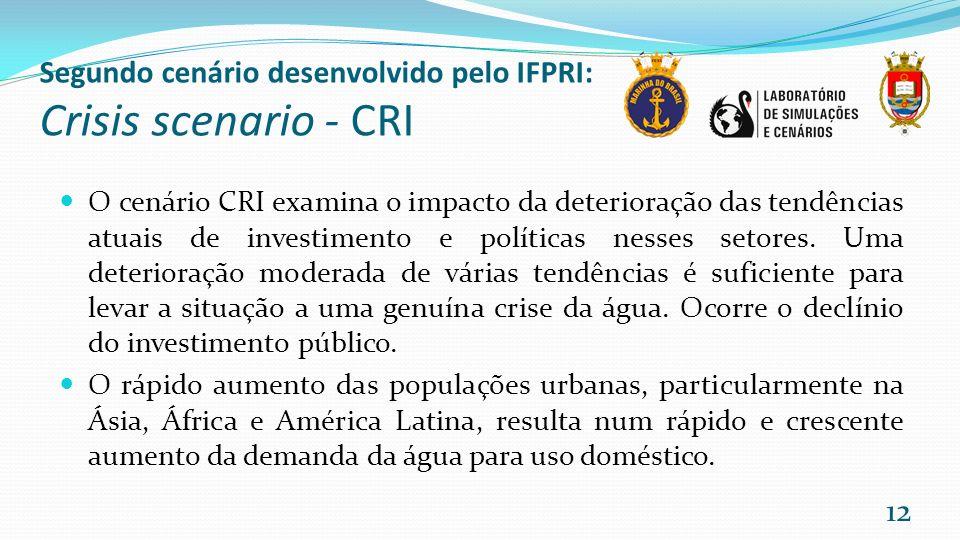 Segundo cenário desenvolvido pelo IFPRI: Crisis scenario - CRI O cenário CRI examina o impacto da deterioração das tendências atuais de investimento e