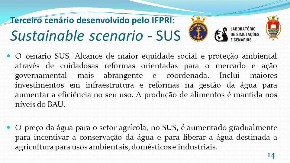 Terceiro cenário desenvolvido pelo IFPRI: Sustainable scenario - SUS O cenário SUS, Alcance de maior equidade social e proteção ambiental através de c