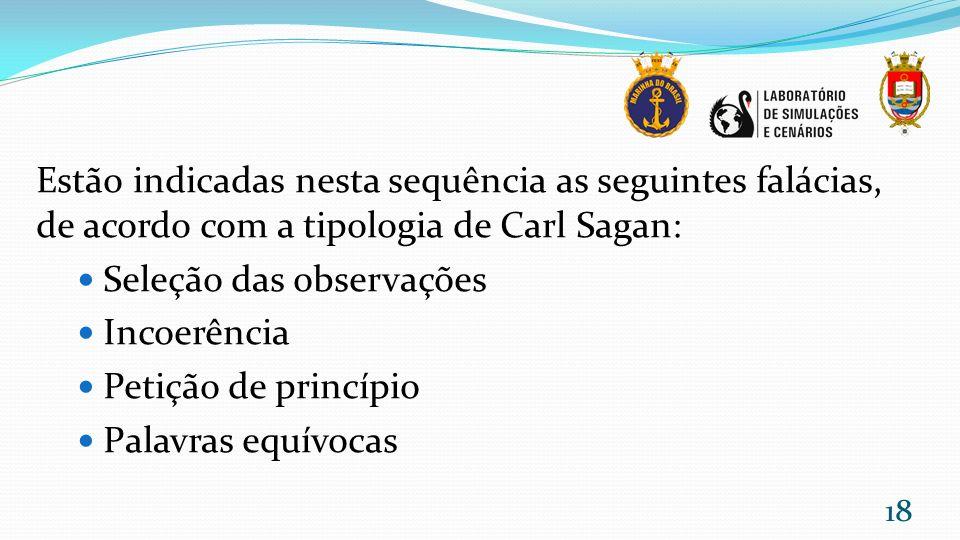 Estão indicadas nesta sequência as seguintes falácias, de acordo com a tipologia de Carl Sagan: Seleção das observações Incoerência Petição de princíp