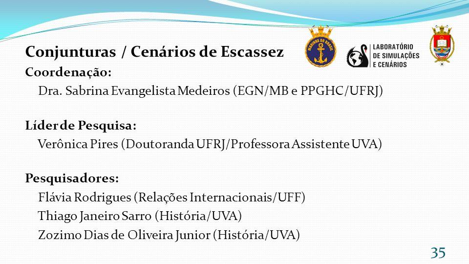 Conjunturas / Cenários de Escassez Coordenação: Dra. Sabrina Evangelista Medeiros (EGN/MB e PPGHC/UFRJ) Líder de Pesquisa: Verônica Pires (Doutoranda
