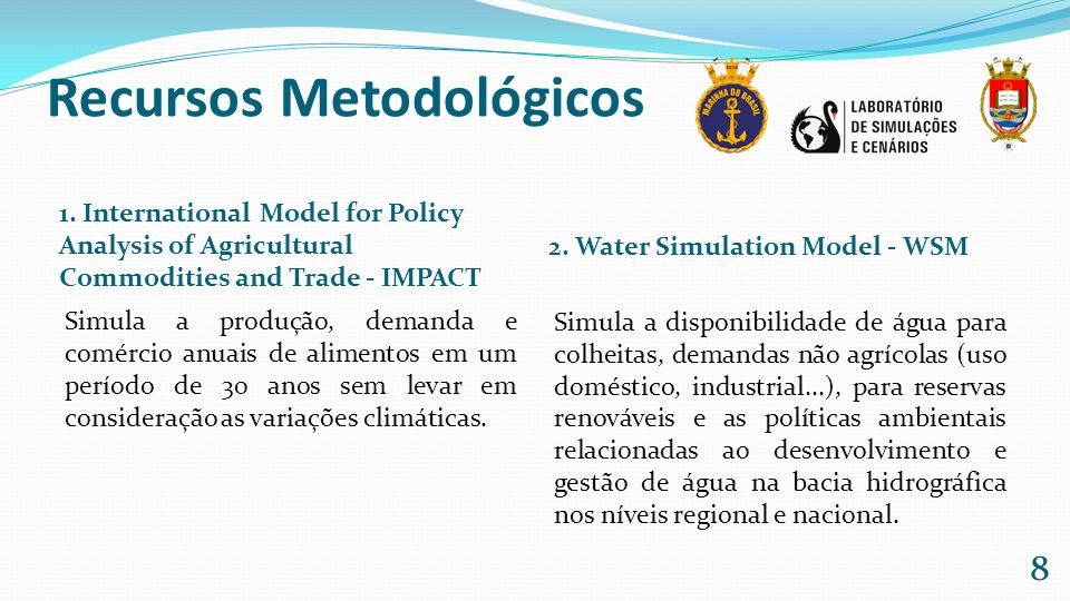 Recursos Metodológicos 1. International Model for Policy Analysis of Agricultural Commodities and Trade - IMPACT 2. Water Simulation Model - WSM Simul