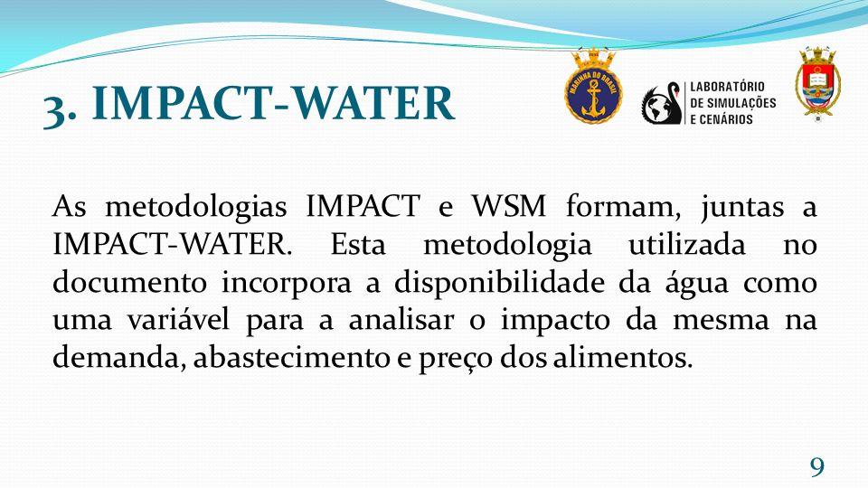 3. IMPACT-WATER As metodologias IMPACT e WSM formam, juntas a IMPACT-WATER. Esta metodologia utilizada no documento incorpora a disponibilidade da águ