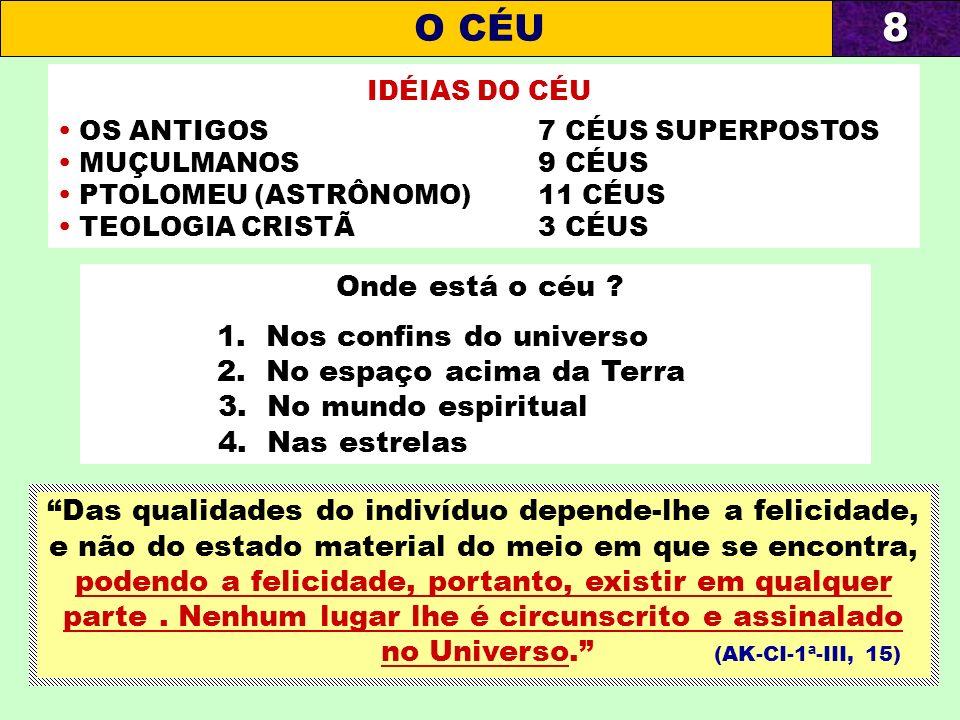 IDÉIAS DO CÉU OS ANTIGOS7 CÉUS SUPERPOSTOS MUÇULMANOS9 CÉUS PTOLOMEU (ASTRÔNOMO)11 CÉUS TEOLOGIA CRISTÃ3 CÉUS Onde está o céu ? 1. Nos confins do univ