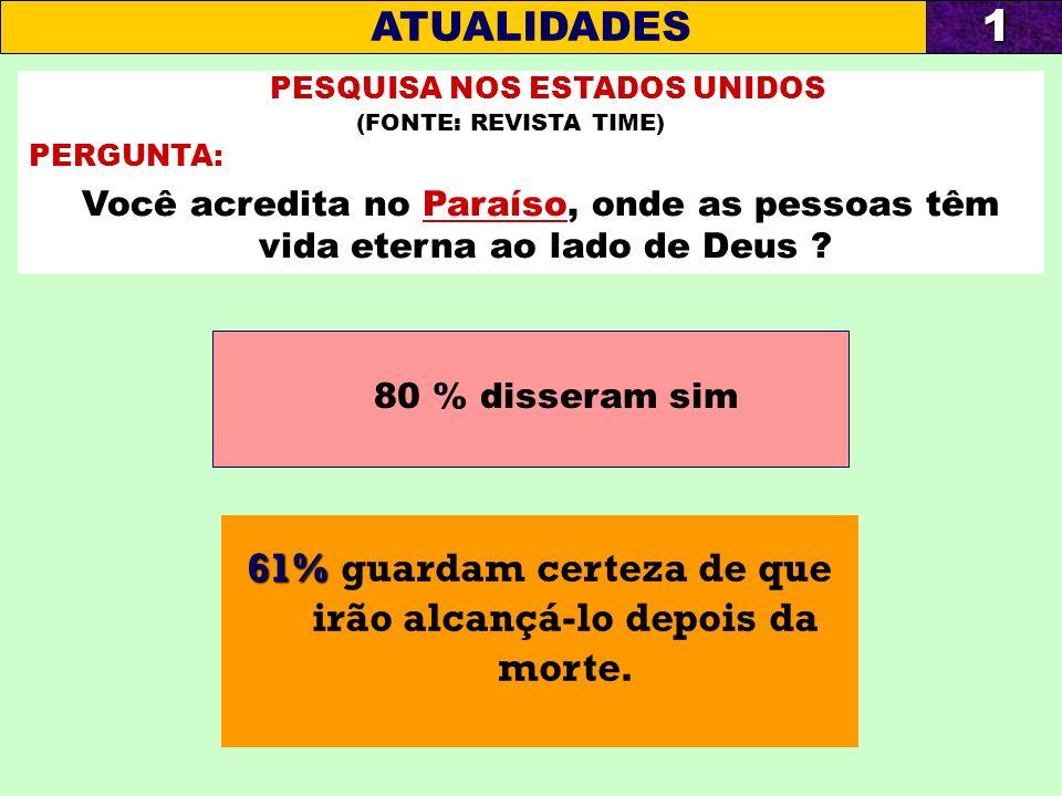 PESQUISA NOS ESTADOS UNIDOS (FONTE: REVISTA TIME) PERGUNTA: Você acredita no Paraíso, onde as pessoas têm vida eterna ao lado de Deus ? 80 % disseram