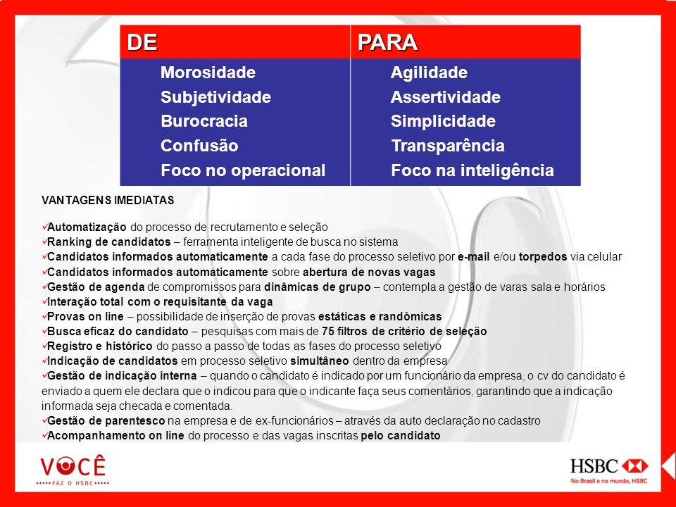 DEPARA Morosidade Subjetividade Burocracia Confusão Foco no operacional Agilidade Assertividade Simplicidade Transparência Foco na inteligência VANTAG