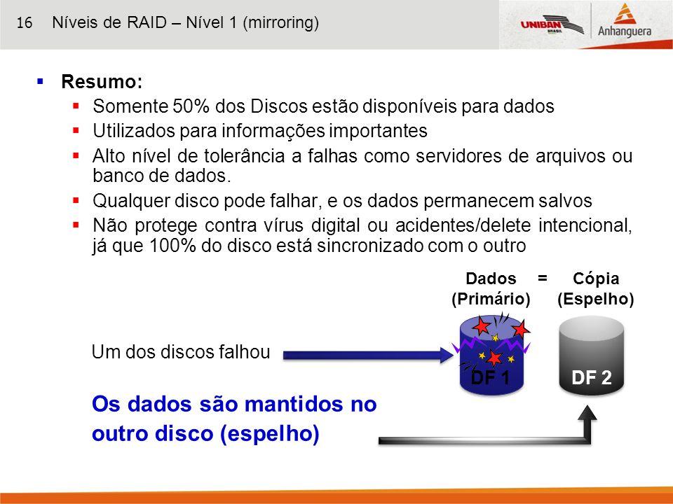 16 Resumo: Somente 50% dos Discos estão disponíveis para dados Utilizados para informações importantes Alto nível de tolerância a falhas como servidor