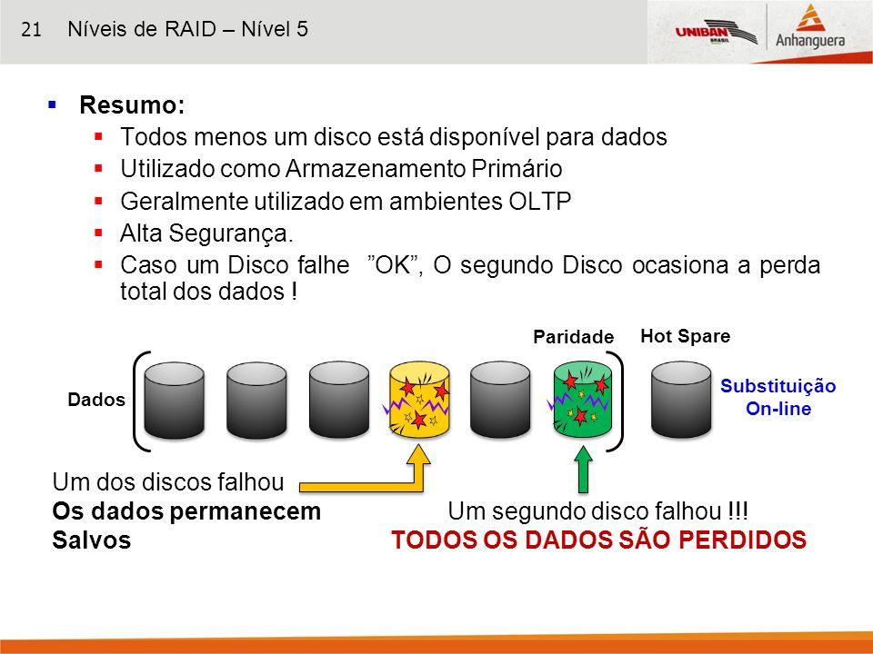 21 Resumo: Todos menos um disco está disponível para dados Utilizado como Armazenamento Primário Geralmente utilizado em ambientes OLTP Alta Segurança