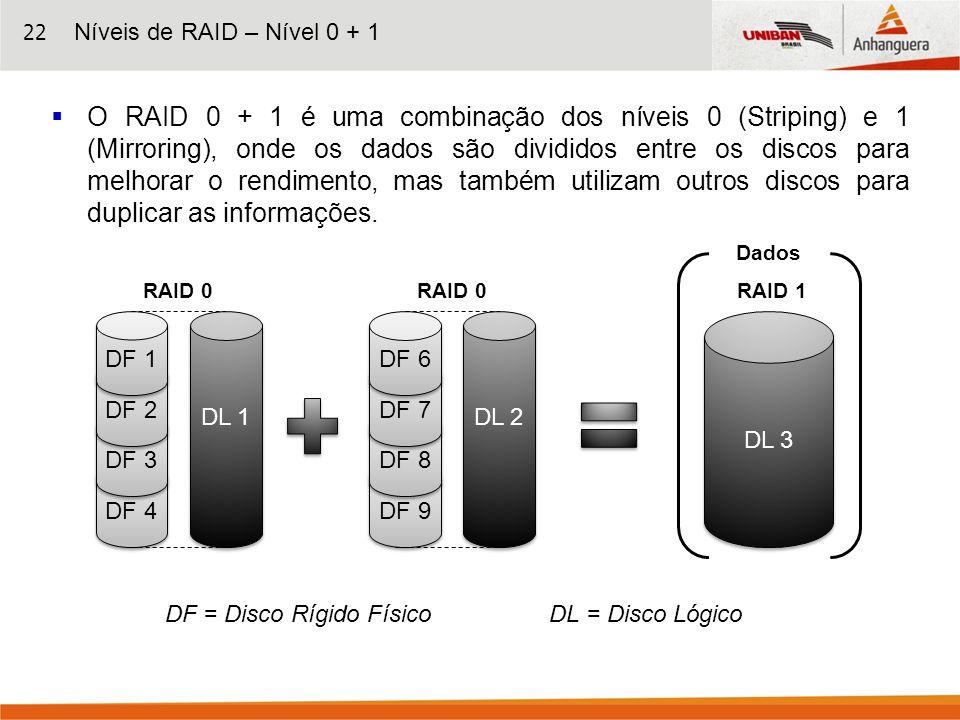 22 O RAID 0 + 1 é uma combinação dos níveis 0 (Striping) e 1 (Mirroring), onde os dados são divididos entre os discos para melhorar o rendimento, mas