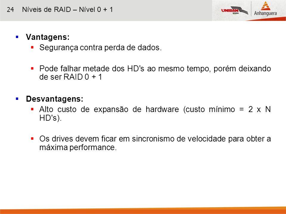 24 Vantagens: Segurança contra perda de dados. Pode falhar metade dos HD's ao mesmo tempo, porém deixando de ser RAID 0 + 1 Desvantagens: Alto custo d
