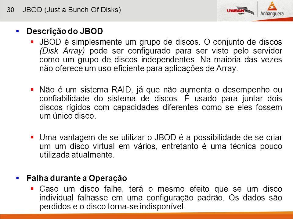 30 Descrição do JBOD JBOD é simplesmente um grupo de discos. O conjunto de discos (Disk Array) pode ser configurado para ser visto pelo servidor como