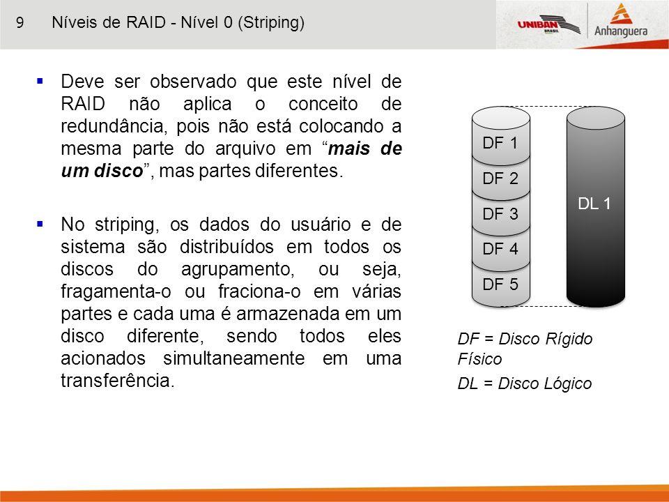9 Deve ser observado que este nível de RAID não aplica o conceito de redundância, pois não está colocando a mesma parte do arquivo em mais de um disco