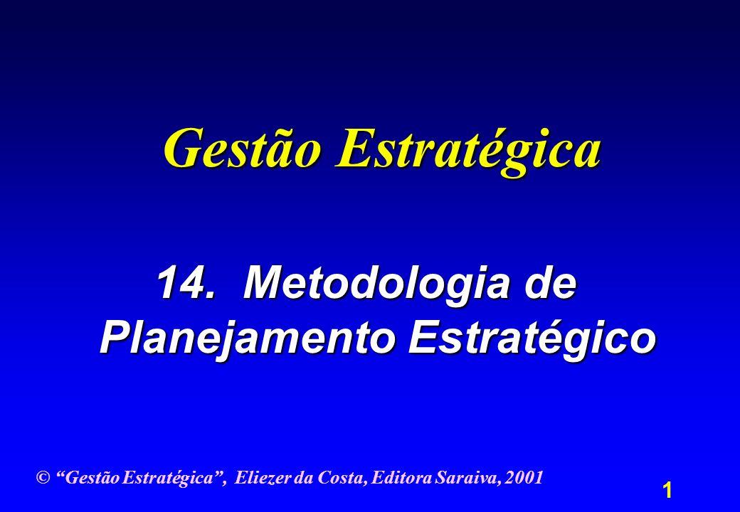 1 Gestão Estratégica 14. Metodologia de Planejamento Estratégico © Gestão Estratégica, Eliezer da Costa, Editora Saraiva, 2001