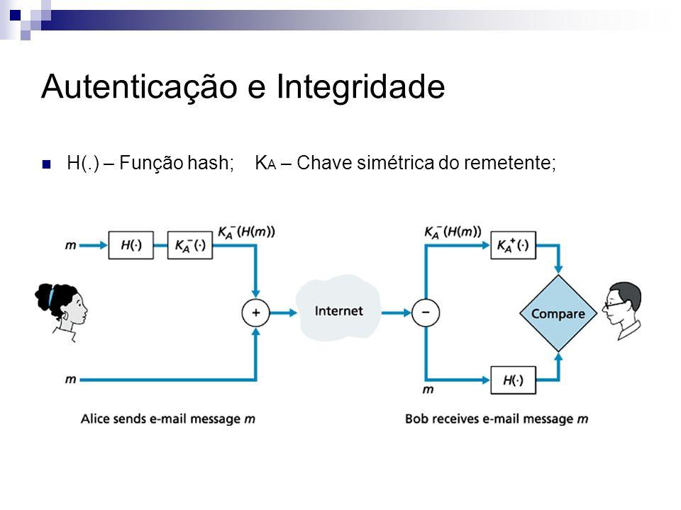 Autenticação e Integridade H(.) – Função hash; K A – Chave simétrica do remetente;
