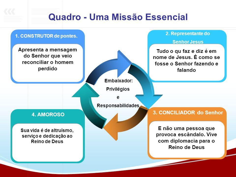 Quadro - Uma Missão Essencial Embaixador: Privilégios e Responsabilidades 4. AMOROSO Sua vida é de altruísmo, serviço e dedicação ao Reino de Deus 1.