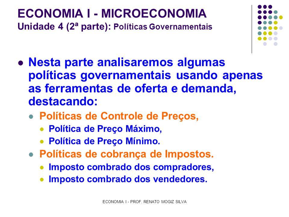ECONOMIA I - PROF. RENATO MOGIZ SILVA ECONOMIA I - MICROECONOMIA Unidade 4 (2ª parte): Políticas Governamentais Nesta parte analisaremos algumas polít