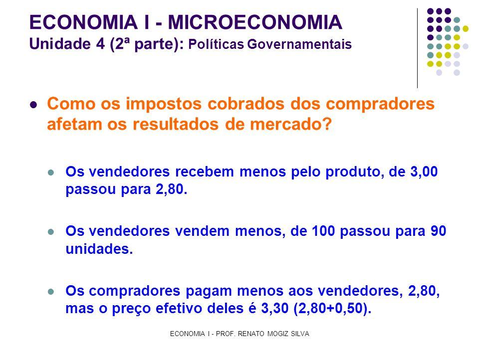ECONOMIA I - PROF. RENATO MOGIZ SILVA ECONOMIA I - MICROECONOMIA Unidade 4 (2ª parte): Políticas Governamentais Como os impostos cobrados dos comprado