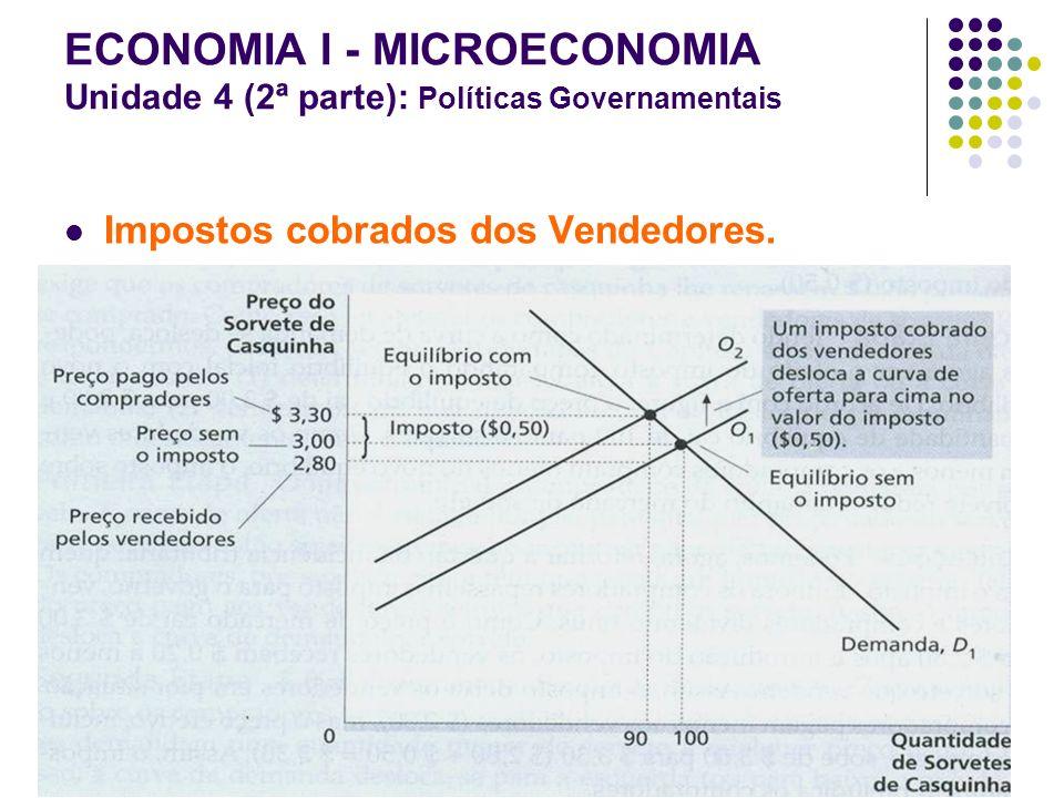 ECONOMIA I - PROF. RENATO MOGIZ SILVA ECONOMIA I - MICROECONOMIA Unidade 4 (2ª parte): Políticas Governamentais Impostos cobrados dos Vendedores. Gráf
