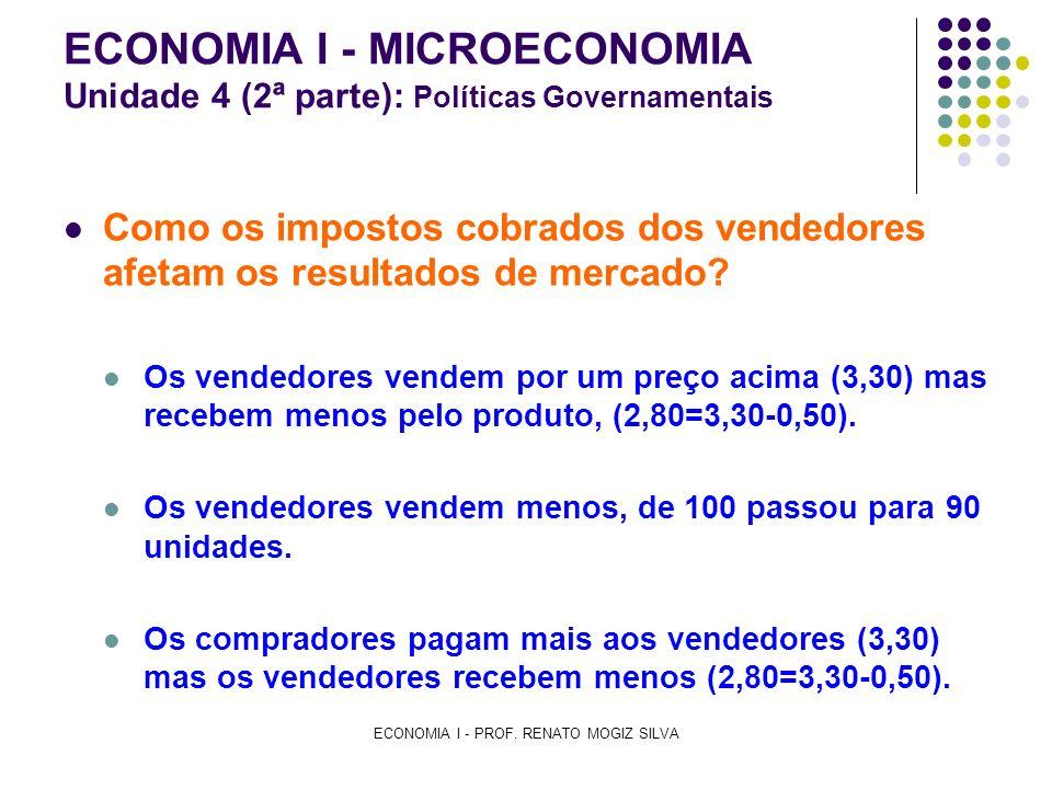 ECONOMIA I - PROF. RENATO MOGIZ SILVA ECONOMIA I - MICROECONOMIA Unidade 4 (2ª parte): Políticas Governamentais Como os impostos cobrados dos vendedor