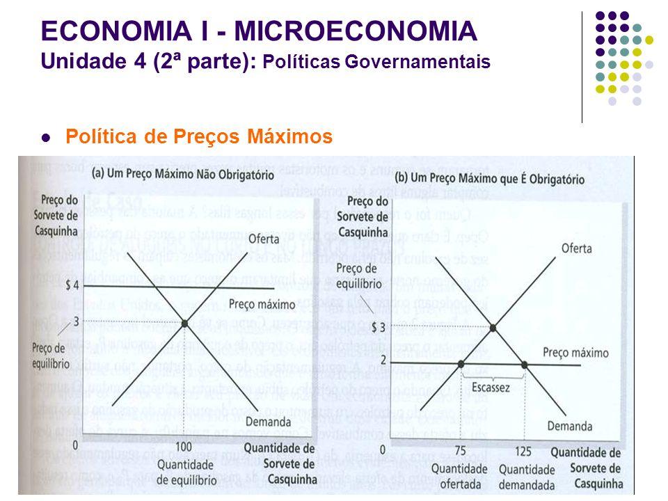 ECONOMIA I - PROF. RENATO MOGIZ SILVA ECONOMIA I - MICROECONOMIA Unidade 4 (2ª parte): Políticas Governamentais Política de Preços Máximos Grafico pg