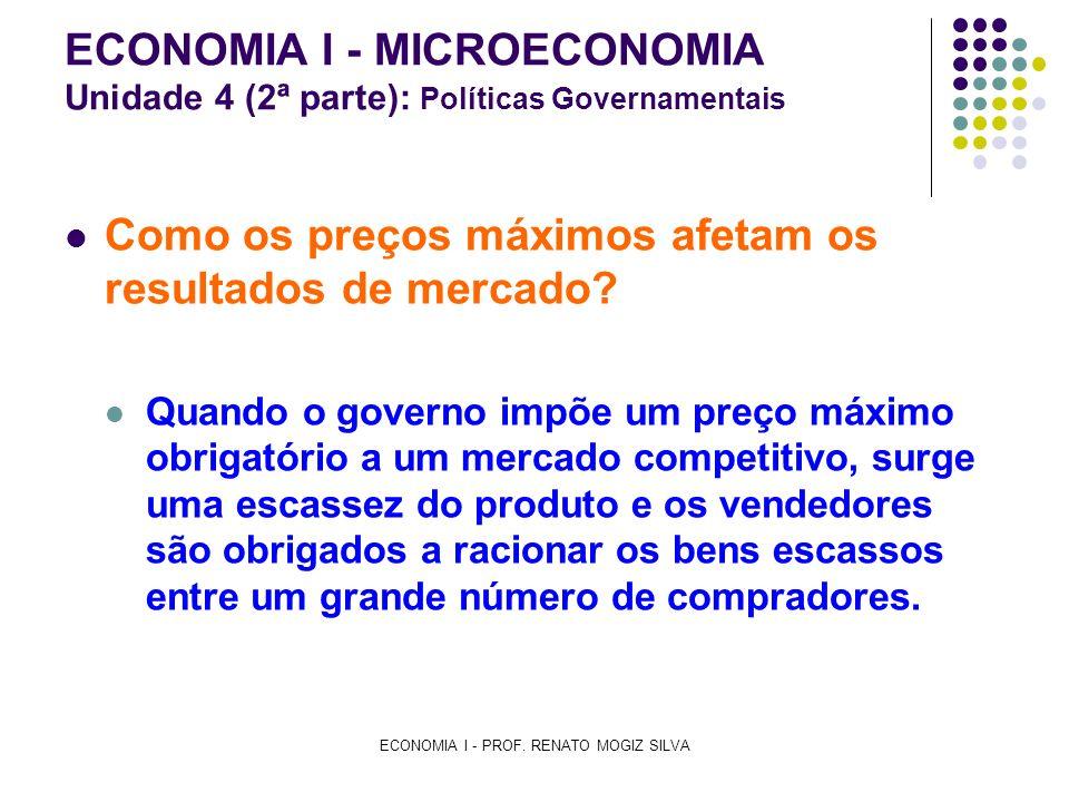 ECONOMIA I - PROF. RENATO MOGIZ SILVA ECONOMIA I - MICROECONOMIA Unidade 4 (2ª parte): Políticas Governamentais Como os preços máximos afetam os resul
