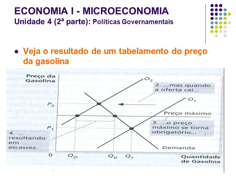 ECONOMIA I - PROF. RENATO MOGIZ SILVA ECONOMIA I - MICROECONOMIA Unidade 4 (2ª parte): Políticas Governamentais Veja o resultado de um tabelamento do
