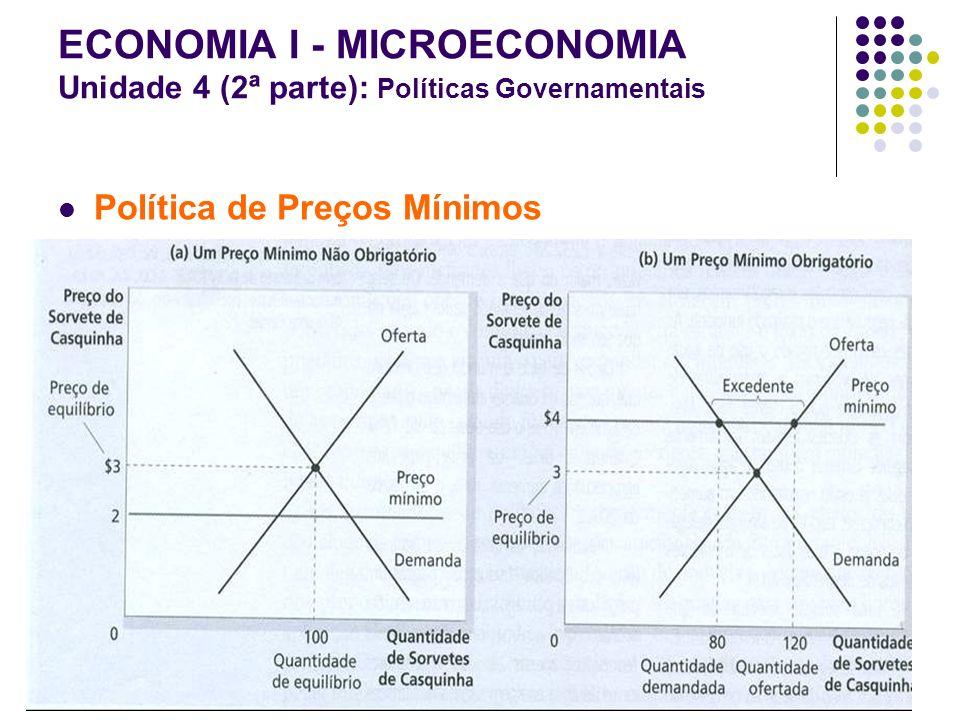ECONOMIA I - PROF. RENATO MOGIZ SILVA ECONOMIA I - MICROECONOMIA Unidade 4 (2ª parte): Políticas Governamentais Política de Preços Mínimos Grafico pg