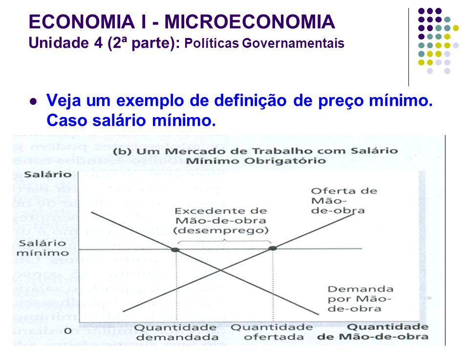 ECONOMIA I - PROF. RENATO MOGIZ SILVA ECONOMIA I - MICROECONOMIA Unidade 4 (2ª parte): Políticas Governamentais Veja um exemplo de definição de preço