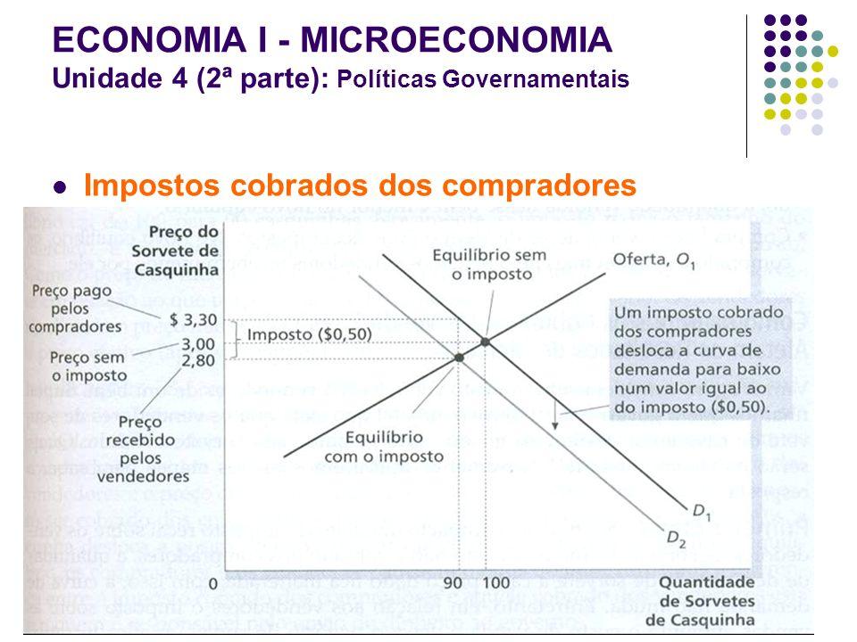 ECONOMIA I - PROF. RENATO MOGIZ SILVA ECONOMIA I - MICROECONOMIA Unidade 4 (2ª parte): Políticas Governamentais Impostos cobrados dos compradores
