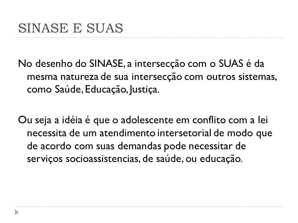SINASE E SUAS No desenho do SINASE, a intersecção com o SUAS é da mesma natureza de sua intersecção com outros sistemas, como Saúde, Educação, Justiça