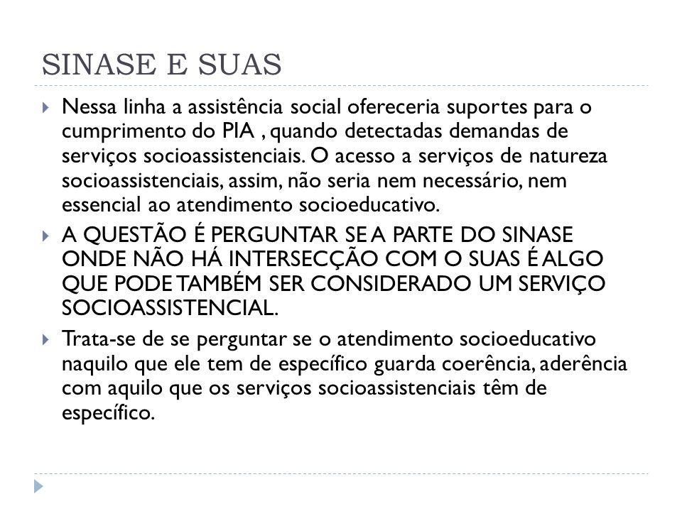 SINASE E SUAS Nessa linha a assistência social ofereceria suportes para o cumprimento do PIA, quando detectadas demandas de serviços socioassistenciai