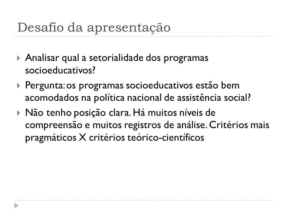 Desafio da apresentação Analisar qual a setorialidade dos programas socioeducativos? Pergunta: os programas socioeducativos estão bem acomodados na po