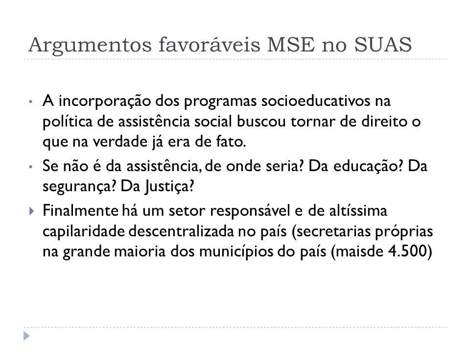 Argumentos favoráveis MSE no SUAS A incorporação dos programas socioeducativos na política de assistência social buscou tornar de direito o que na ver