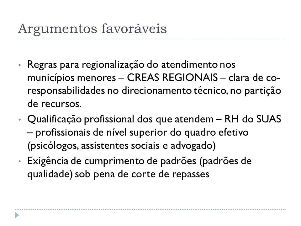 Argumentos favoráveis Regras para regionalização do atendimento nos municípios menores – CREAS REGIONAIS – clara de co- responsabilidades no direciona