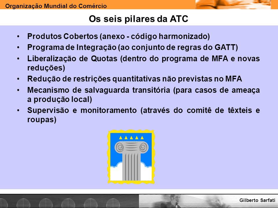 Organização Mundial do Comércio www.e-deliver.com.brGilberto Sarfati Os seis pilares da ATC Produtos Cobertos (anexo - código harmonizado) Programa de