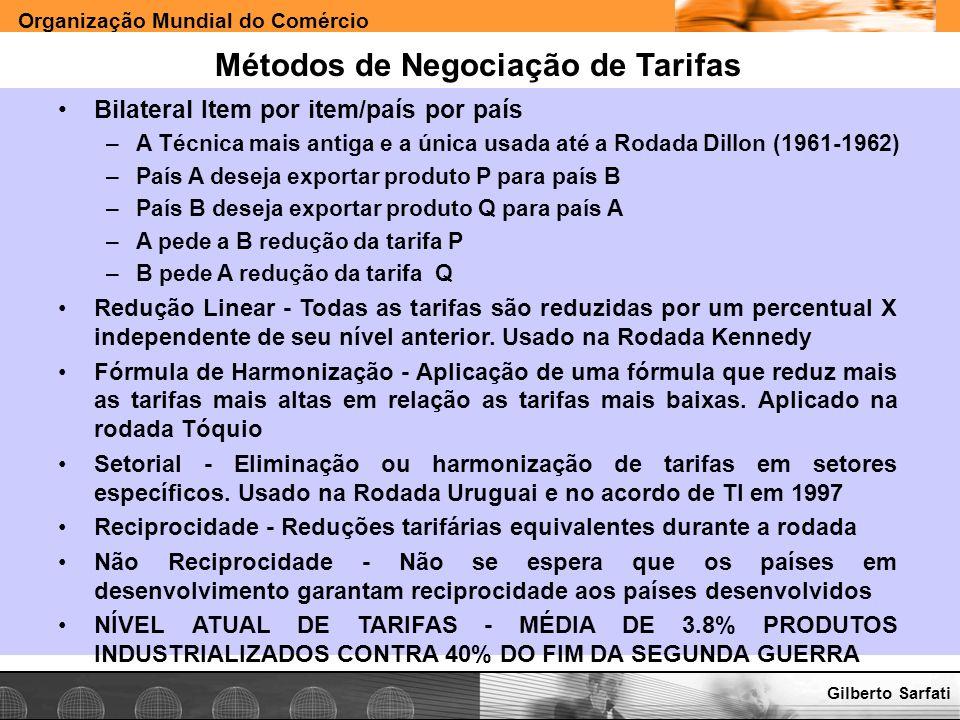 Organização Mundial do Comércio www.e-deliver.com.brGilberto Sarfati Métodos de Negociação de Tarifas Bilateral Item por item/país por país –A Técnica
