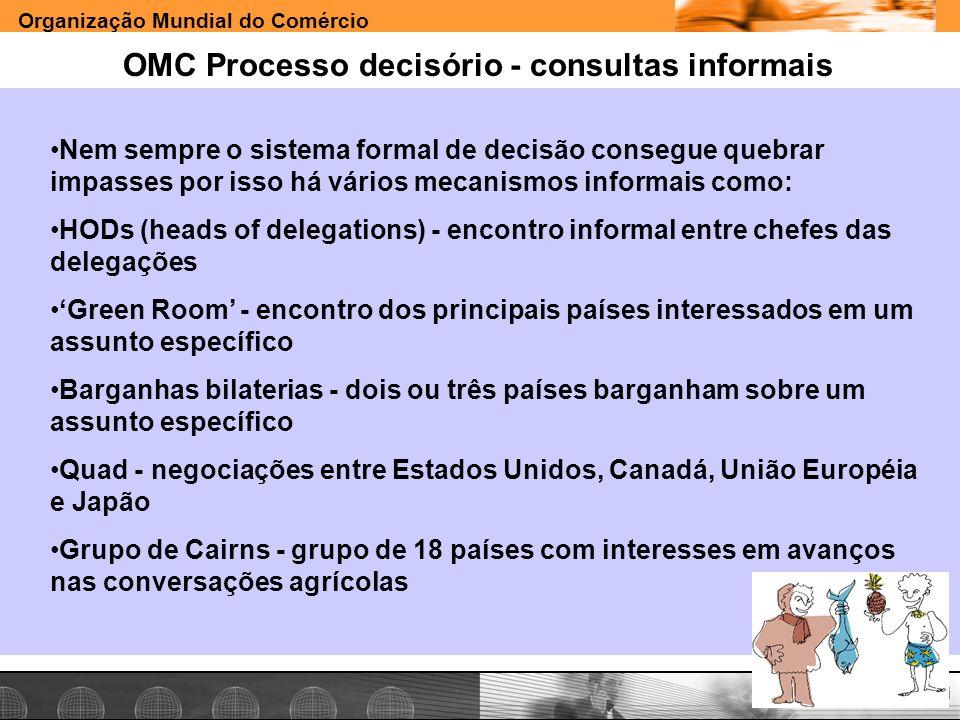 Organização Mundial do Comércio www.e-deliver.com.brGilberto Sarfati OMC Processo decisório - consultas informais Nem sempre o sistema formal de decis