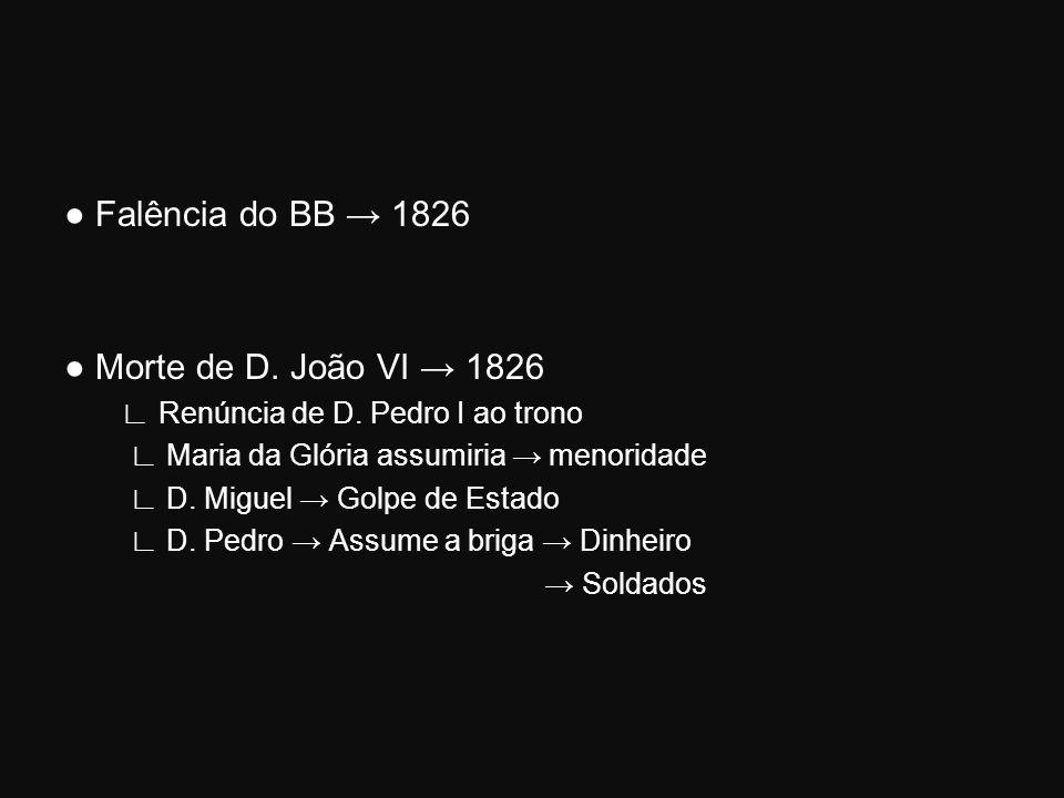 Falência do BB 1826 Morte de D. João VI 1826 Renúncia de D. Pedro I ao trono Maria da Glória assumiria menoridade D. Miguel Golpe de Estado D. Pedro A