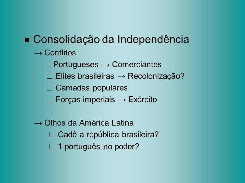 Consolidação da Independência Conflitos Portugueses Comerciantes Elites brasileiras Recolonização? Camadas populares Forças imperiais Exército Olhos d