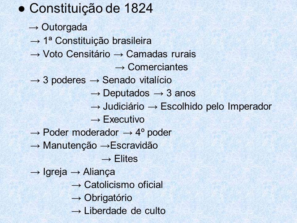 Constituição de 1824 Outorgada 1ª Constituição brasileira Voto Censitário Camadas rurais Comerciantes 3 poderes Senado vitalício Deputados 3 anos Judi