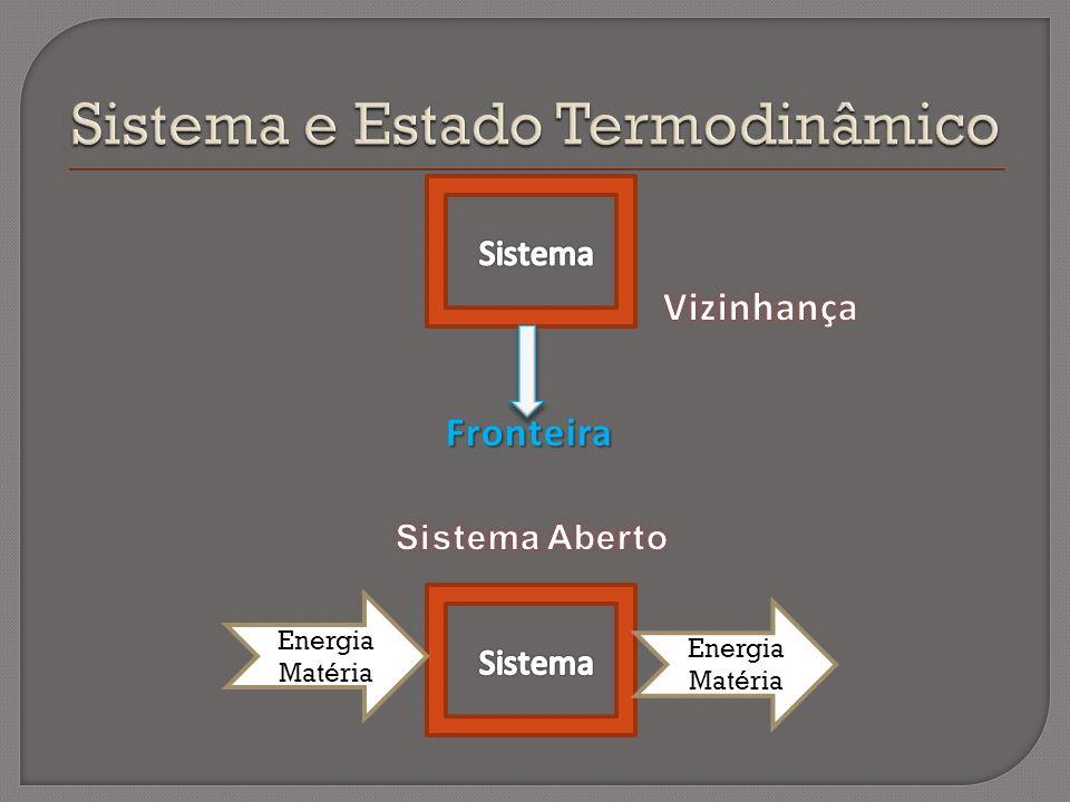 Energia Matéria Energia Matéria