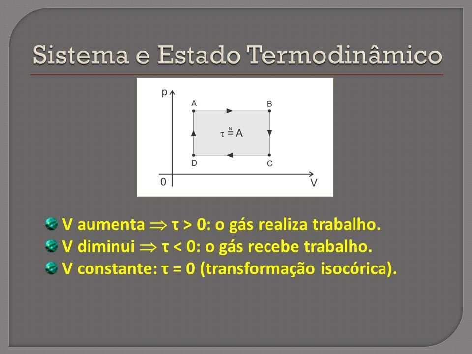 V aumenta τ > 0: o gás realiza trabalho. V diminui τ < 0: o gás recebe trabalho. V constante: τ = 0 (transformação isocórica).