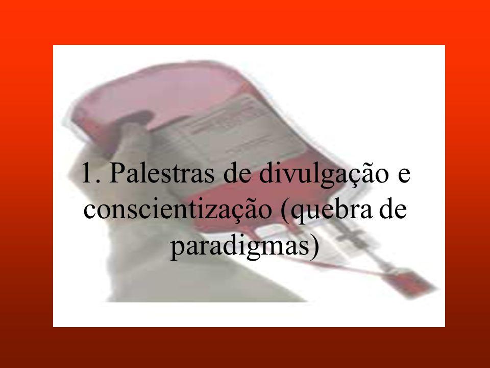 1. Palestras de divulgação e conscientização (quebra de paradigmas)