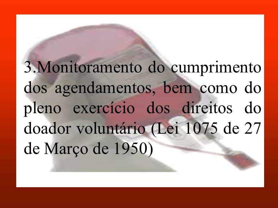 3.Monitoramento do cumprimento dos agendamentos, bem como do pleno exercício dos direitos do doador voluntário (Lei 1075 de 27 de Março de 1950)