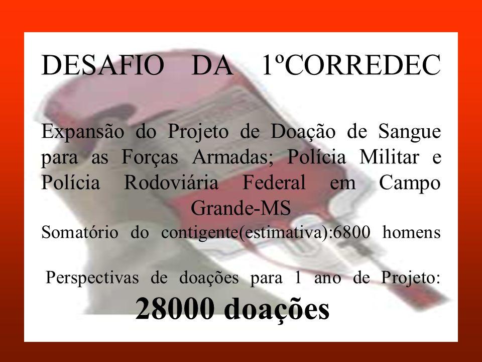 DESAFIO DA 1ºCORREDEC Expansão do Projeto de Doação de Sangue para as Forças Armadas; Polícia Militar e Polícia Rodoviária Federal em Campo Grande-MS