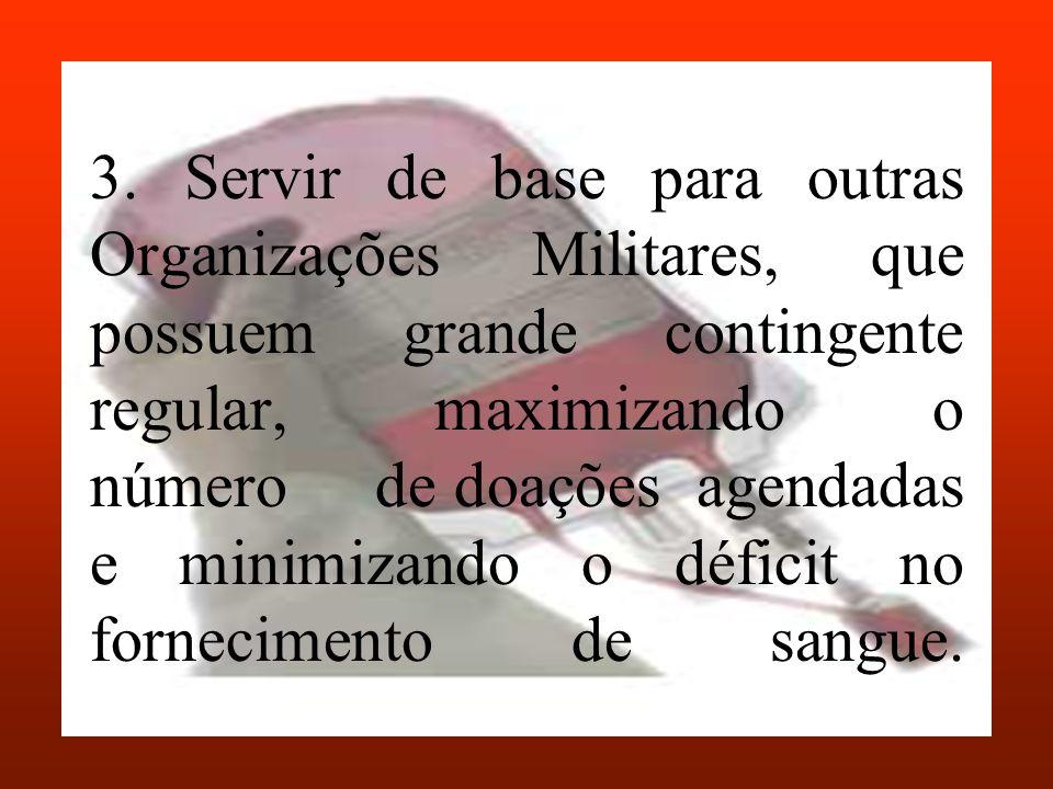 3. Servir de base para outras Organizações Militares, que possuem grande contingente regular, maximizando o número de doações agendadas e minimizando