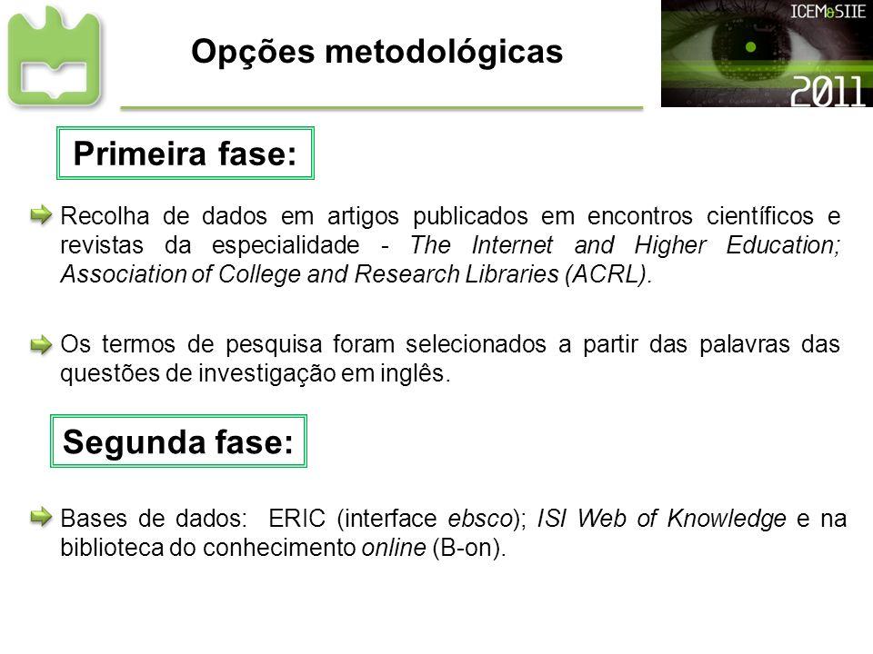 Opções metodológicas Recolha de dados em artigos publicados em encontros científicos e revistas da especialidade - The Internet and Higher Education;